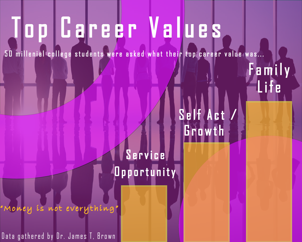 Career-Values-infographic